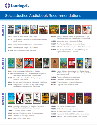 A List of Social Justice Books Included in the Social Justice Audiobook Collection. The books are separated by grade levels K-5, 6-8, and 8-12.